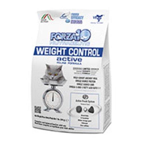 ウェイトコントロール(体重)